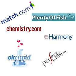 Online dating sites that are free