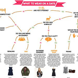 What to Wear on a Date (with pictures)